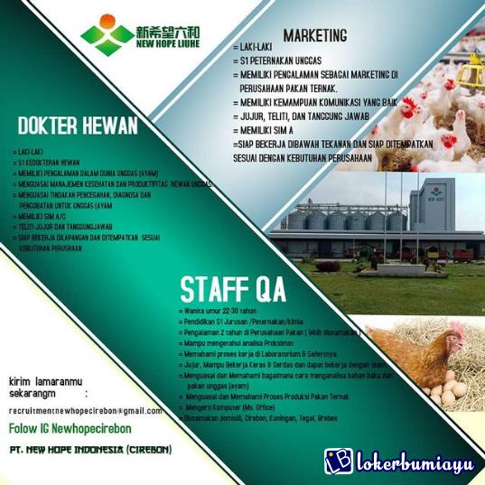 PT. NEW HOPE INDONESIA CIREBON