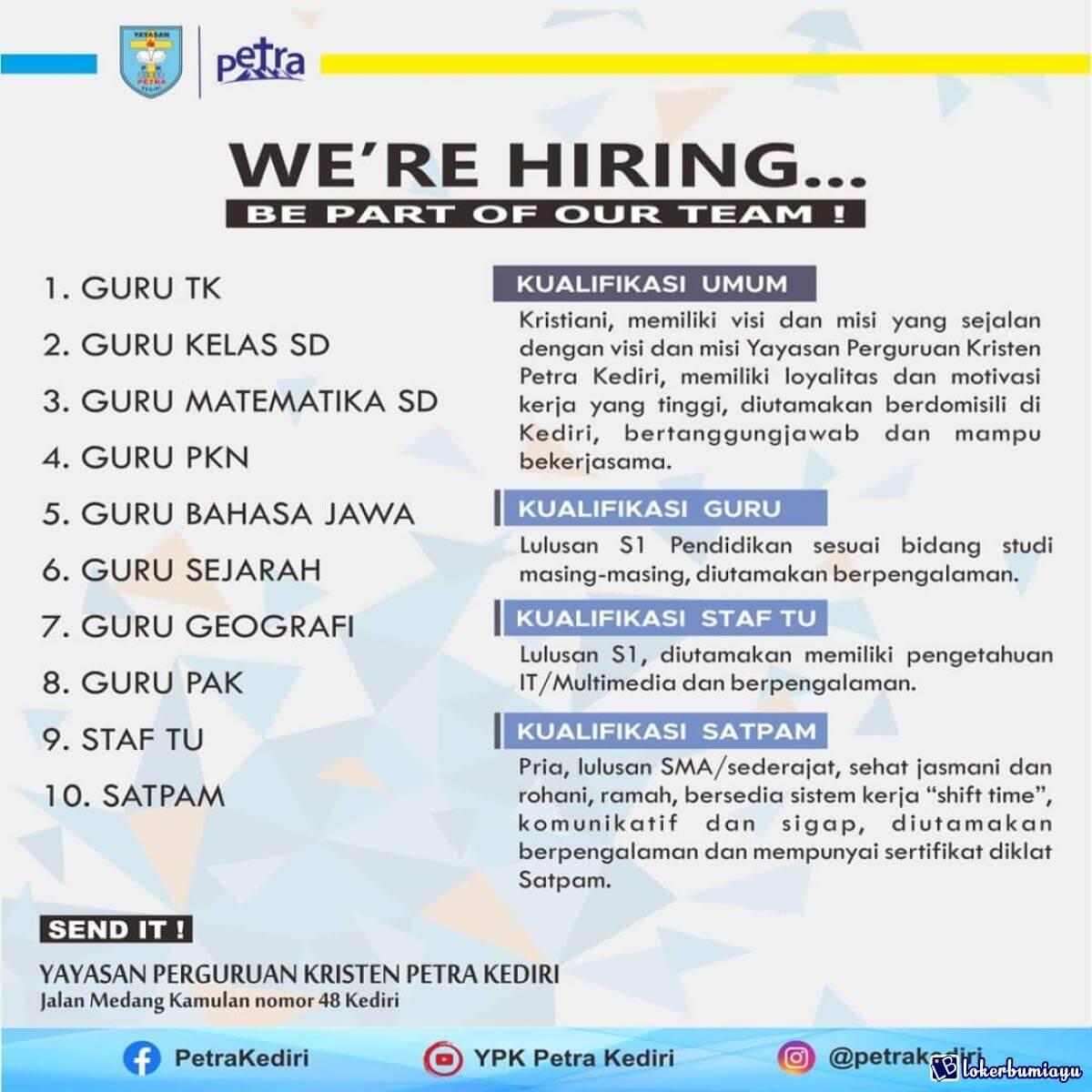 Lowongan Kerja Part Time Untuk Lulusan Sma Di Bandung