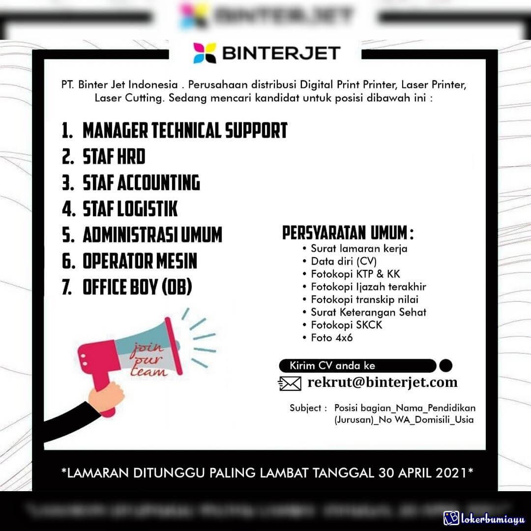 PT Binter Jet Indonesia