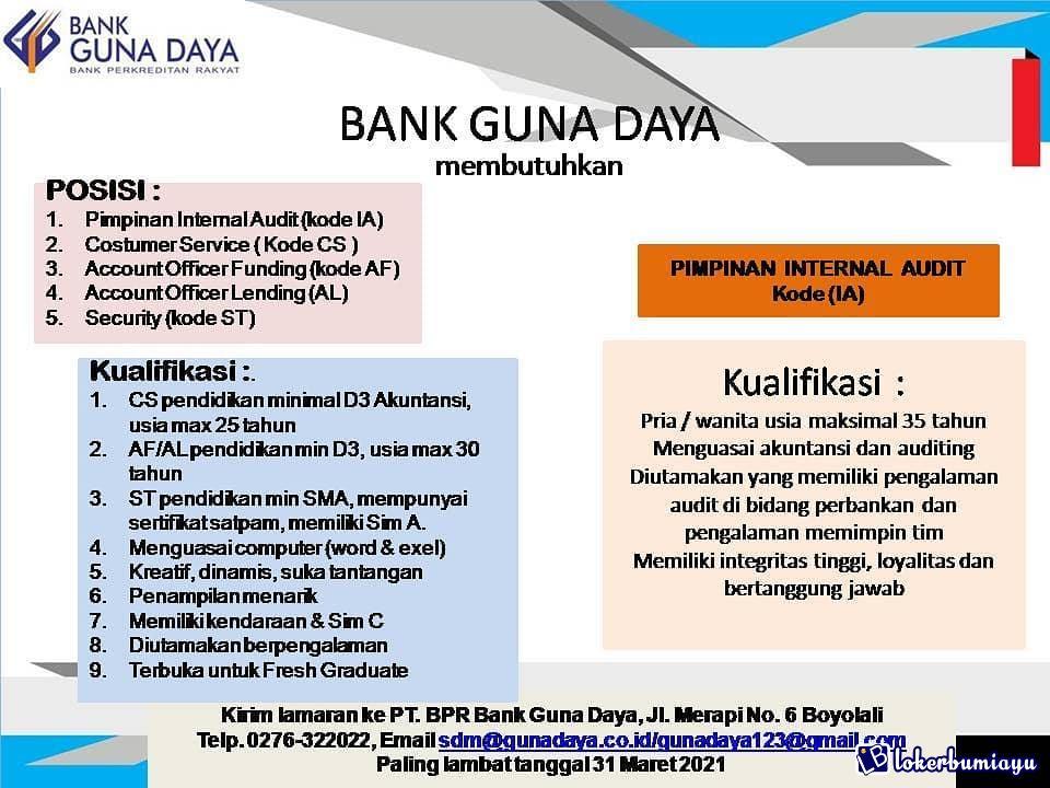 PT BPR Bank Guna Daya
