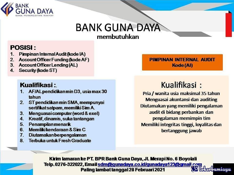 PT BPR Bank Guna Daya Boyolali