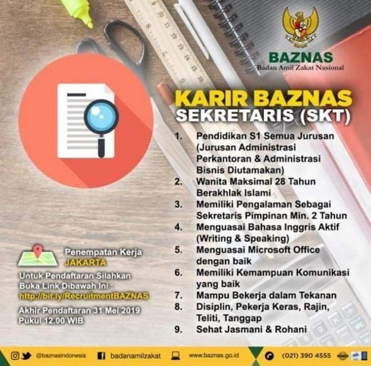 BAZNAS JAKARTA