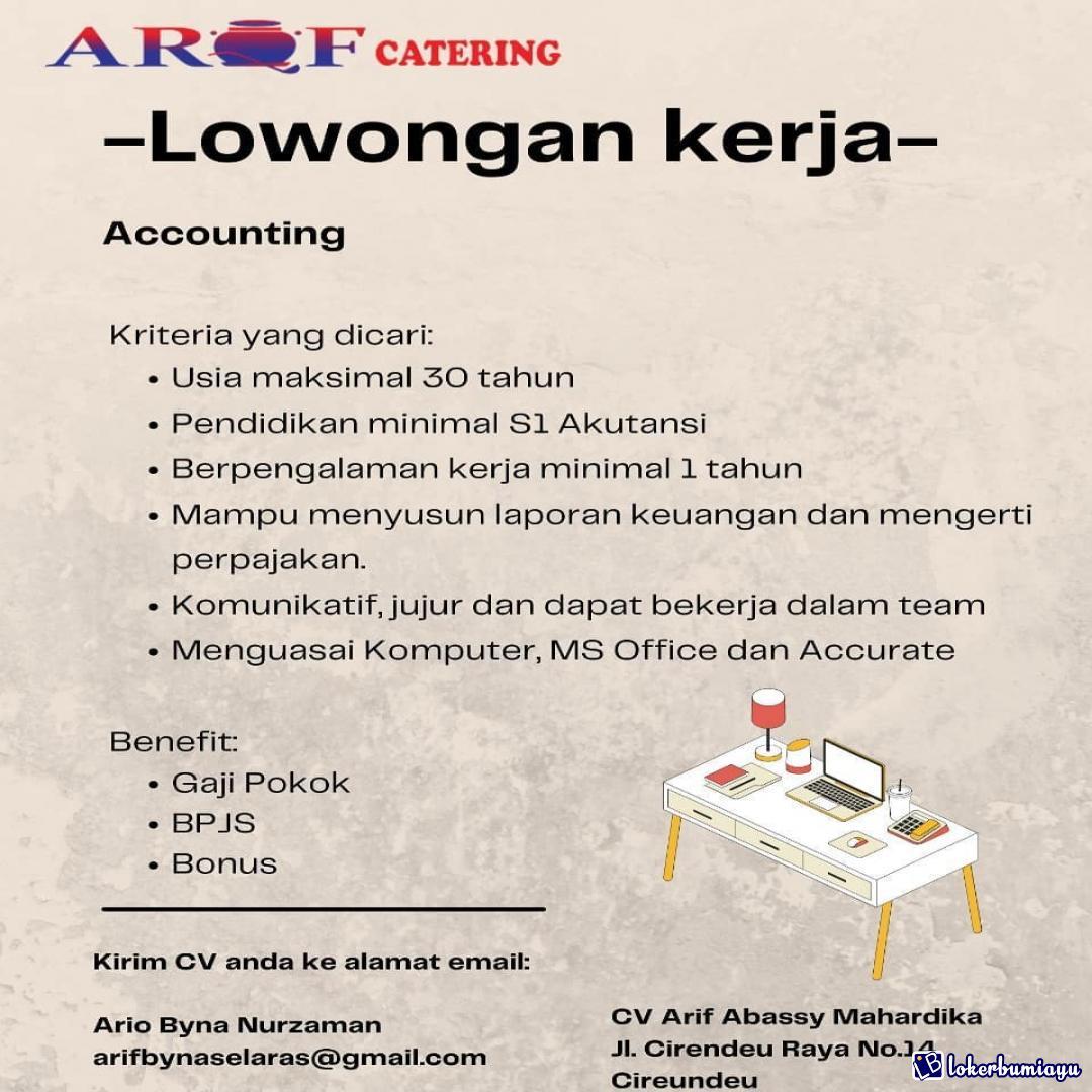 Lowongan Kerja Di Tangerang Selatan Banten Juli 2021