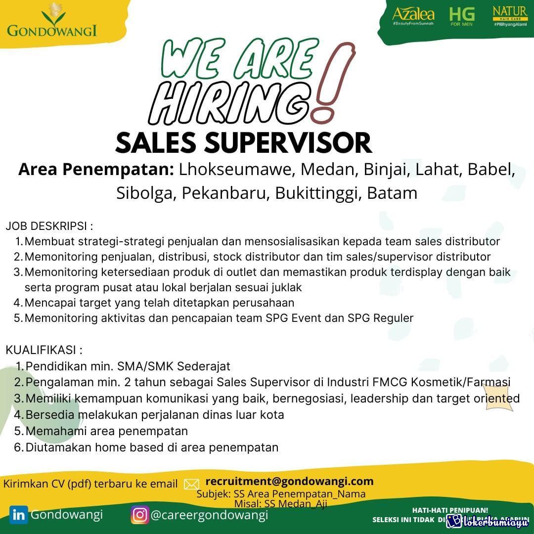 Lowongan Kerja Di Bukittinggi Sumatera Barat Juli 2021