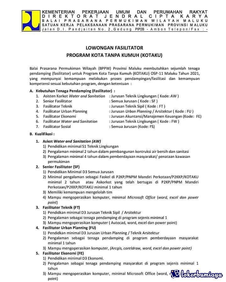 Lowongan Kerja Di Ambon Maluku Juli 2021