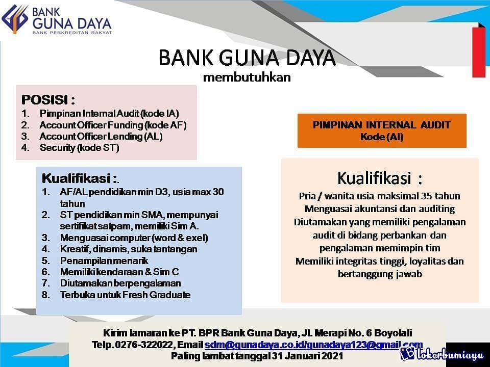 PT. BPR Bank Guna Daya Boyolali