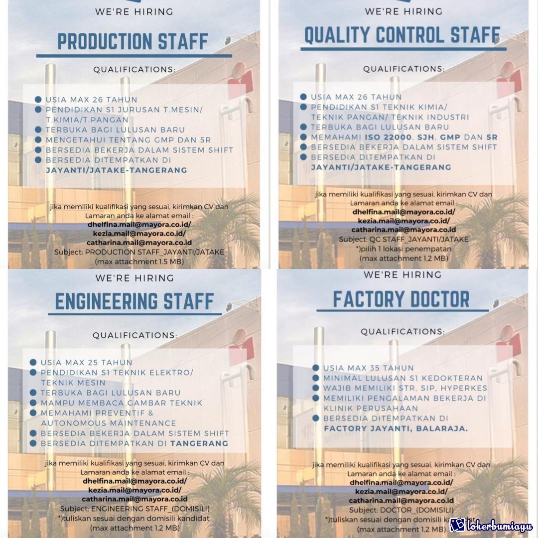 Lowongan Kerja Sebagai Staff Engineering Juni 2021