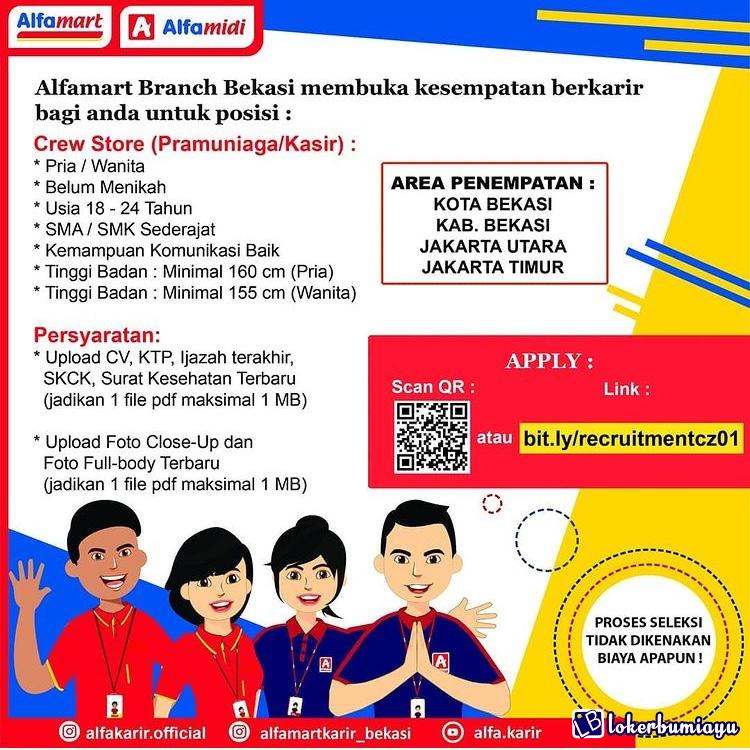 Lowongan Kerja Di Jakarta Utara Dki Jakarta Februari 2021